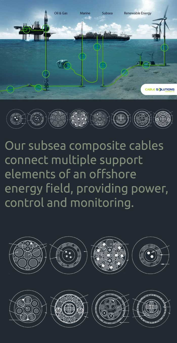 tether cables in subsea environment
